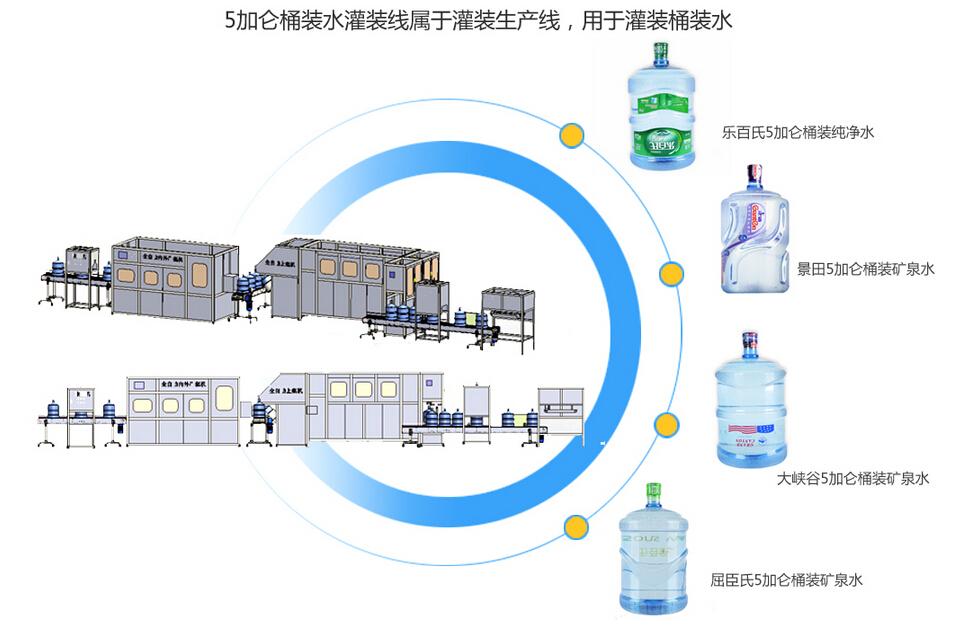桶装水灌装设备,5加仑桶装水